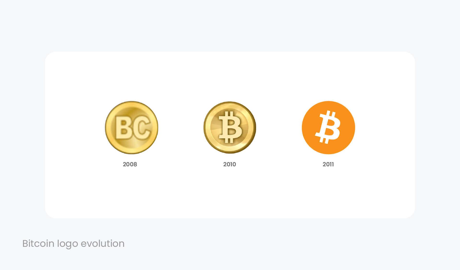 bitcoi logo-evolution