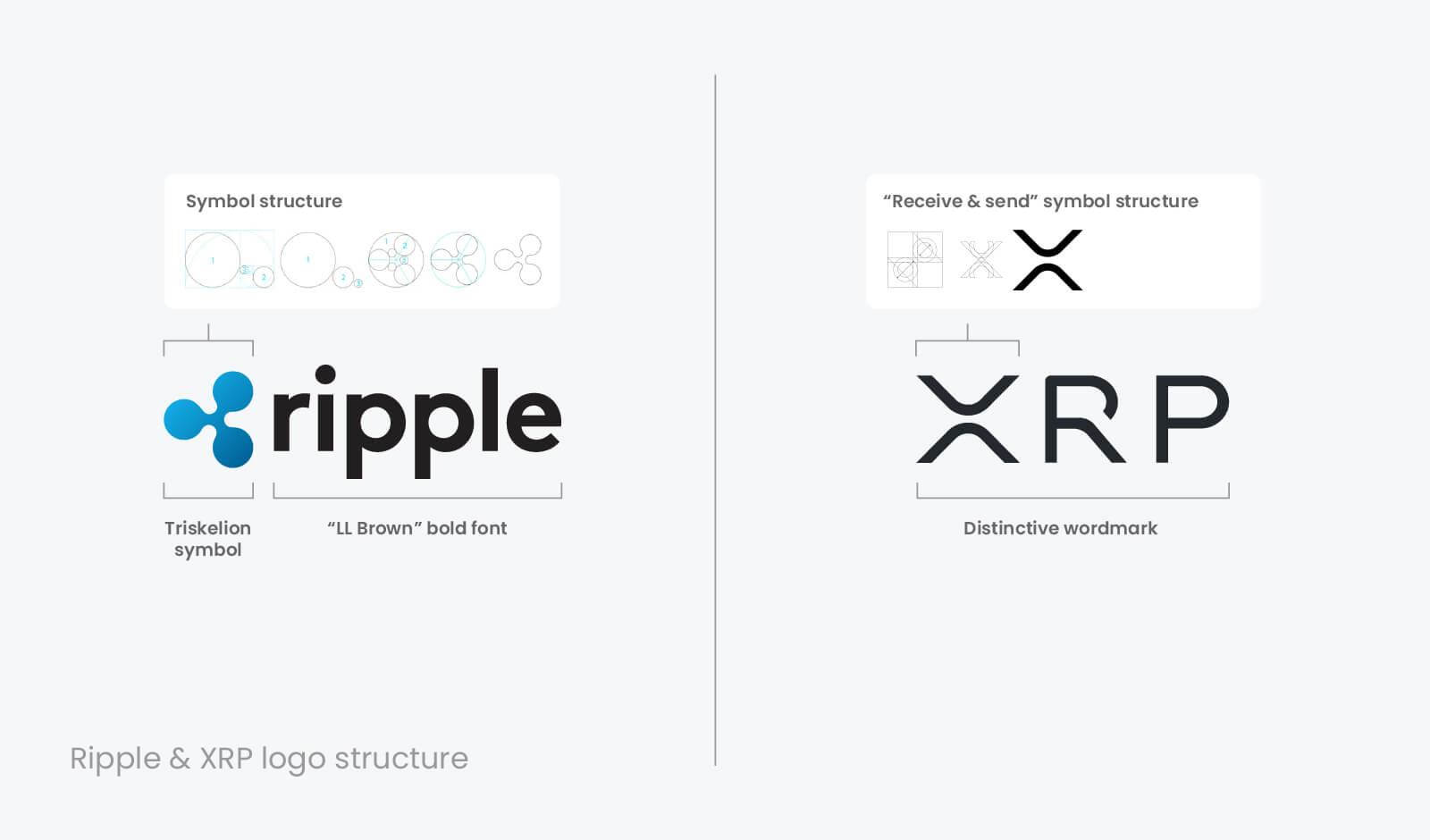 ripple (xrp) logo symbol