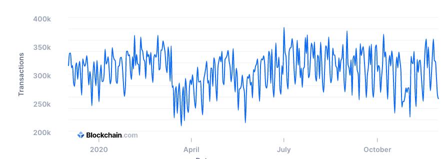 bitcoin 100k transactions
