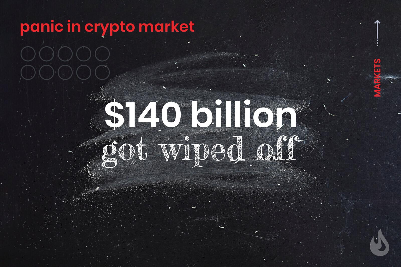 crypto market panic liquidation