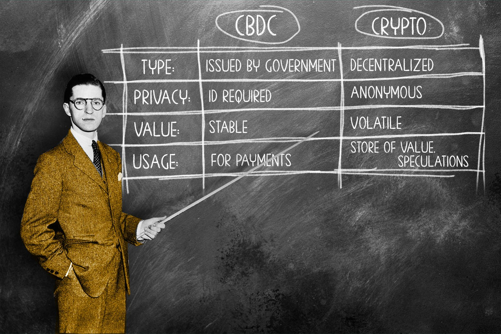 what is cbdc central bank digital currency